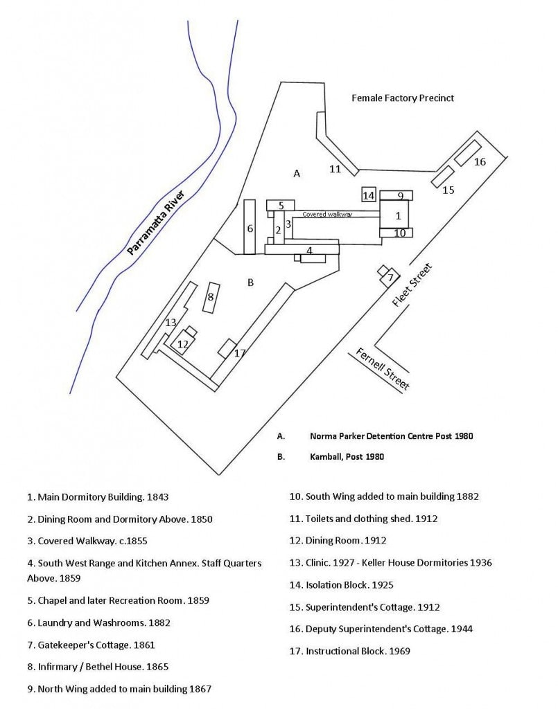 Layout of the Catholic Orphan School