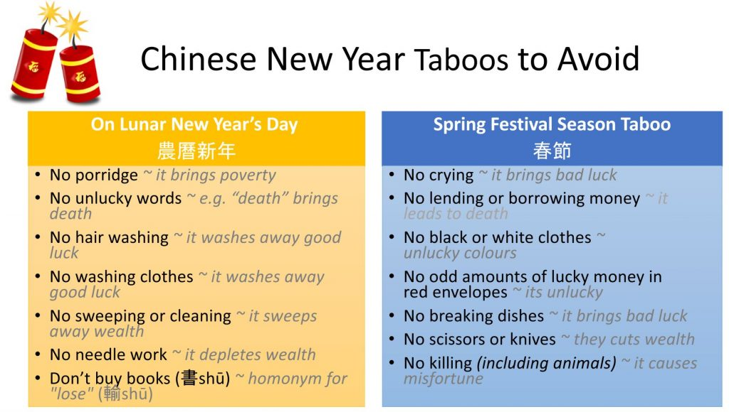 Chinese New Year taboos to avoid